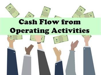 Operating Activities of a Business – Saurabh Investments