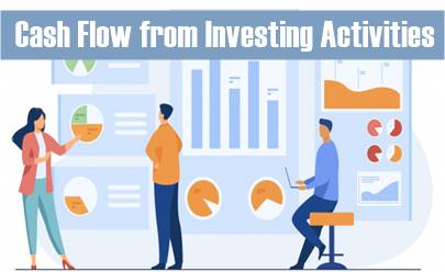 Investing Activities of a Business – Saurabh Investments